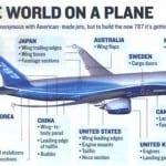 boeing outsourcing